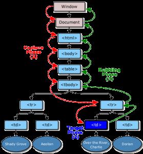 javascript-event-sikumi