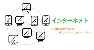 internet-意味-図-min