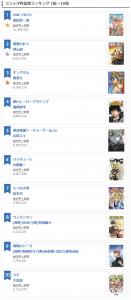 manga-hakkoubusuu-uriage-ranking-2017